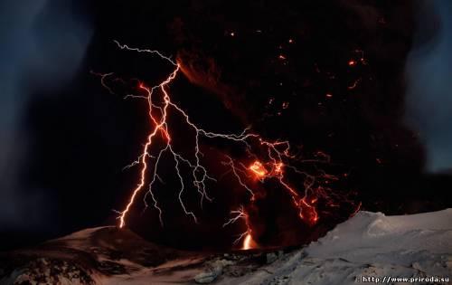 Ісландія постачатиме Великобританії енергію вулканів