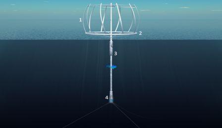 SeaTwirl , вітер, енергетика, вітогенератор, вода