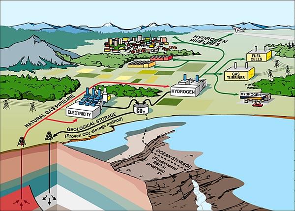 підземні сховища, землетрус, вуглекислий газ