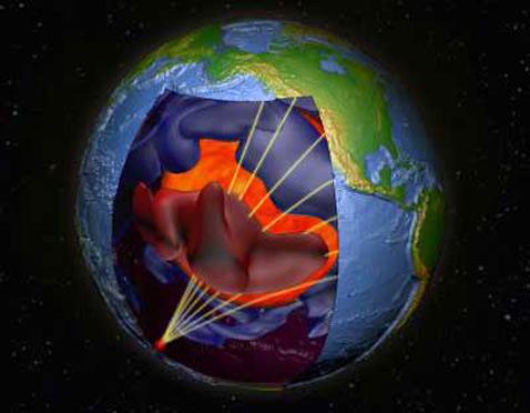 ядро, Земля, геофізика, плавлення, кристалізація