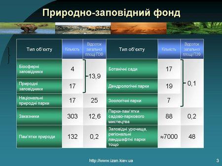 грант, заповідники, НПП, Німеччина, МІністерство охорони навколишнього середовища